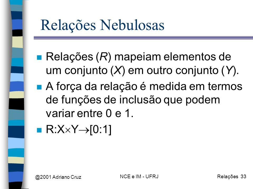 @2001 Adriano Cruz NCE e IM - UFRJRelações 33 Relações Nebulosas n Relações (R) mapeiam elementos de um conjunto (X) em outro conjunto (Y). n A força