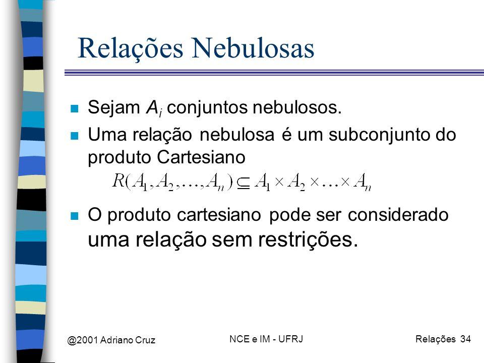 @2001 Adriano Cruz NCE e IM - UFRJRelações 34 Relações Nebulosas n Sejam A i conjuntos nebulosos. n Uma relação nebulosa é um subconjunto do produto C