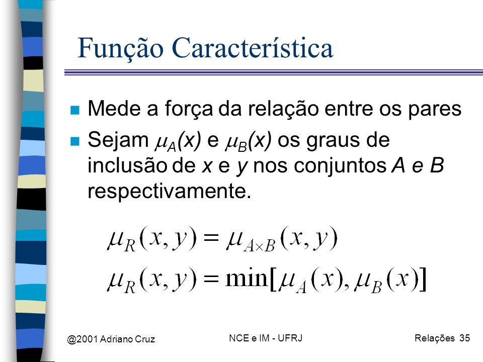@2001 Adriano Cruz NCE e IM - UFRJRelações 35 Função Característica n Mede a força da relação entre os pares n Sejam A (x) e B (x) os graus de inclusão de x e y nos conjuntos A e B respectivamente.