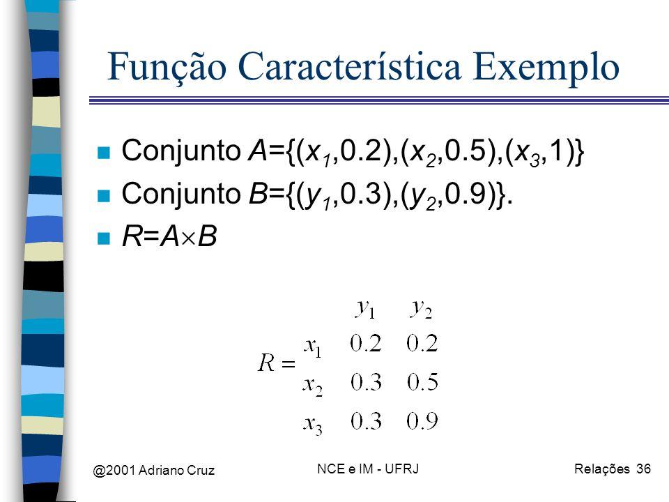 @2001 Adriano Cruz NCE e IM - UFRJRelações 36 Função Característica Exemplo n Conjunto A={(x 1,0.2),(x 2,0.5),(x 3,1)} n Conjunto B={(y 1,0.3),(y 2,0.9)}.