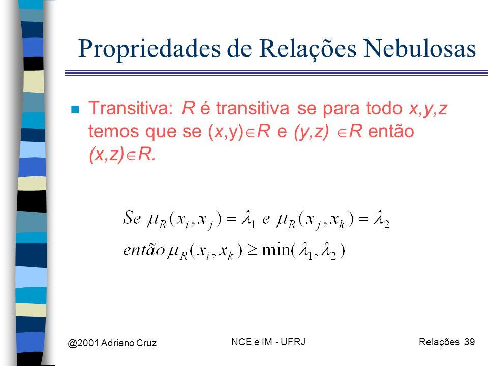 @2001 Adriano Cruz NCE e IM - UFRJRelações 39 Propriedades de Relações Nebulosas n Transitiva: R é transitiva se para todo x,y,z temos que se (x,y) R e (y,z) R então (x,z) R.