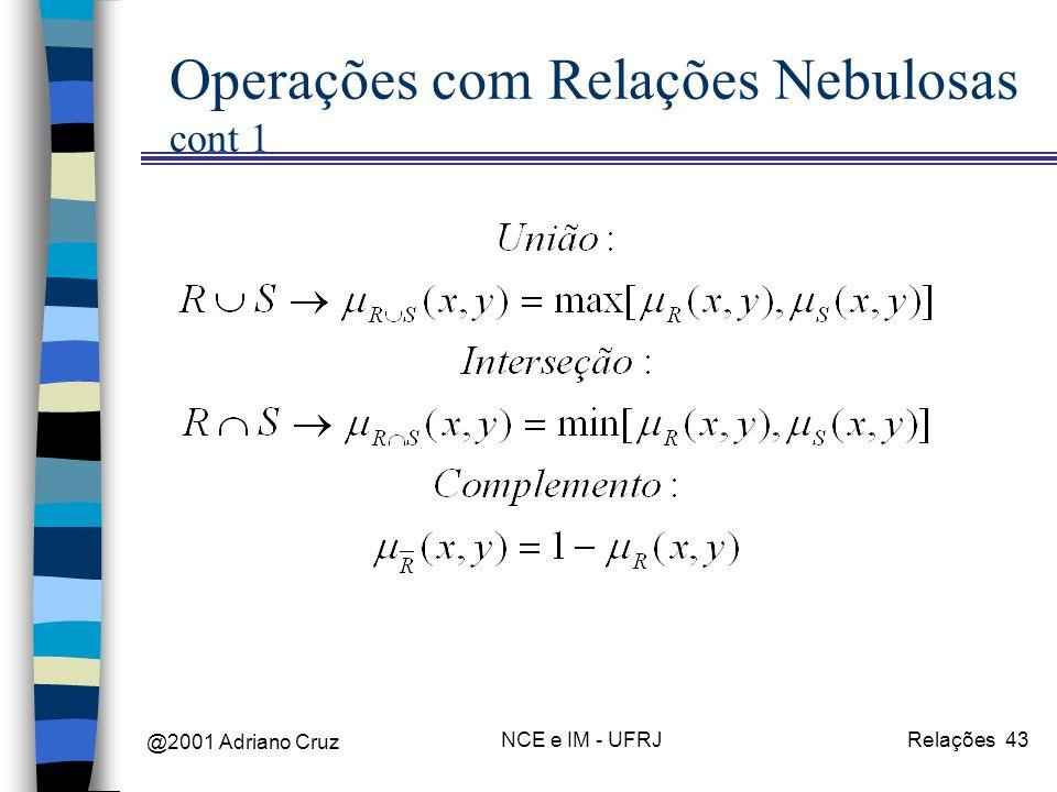 @2001 Adriano Cruz NCE e IM - UFRJRelações 43 Operações com Relações Nebulosas cont 1
