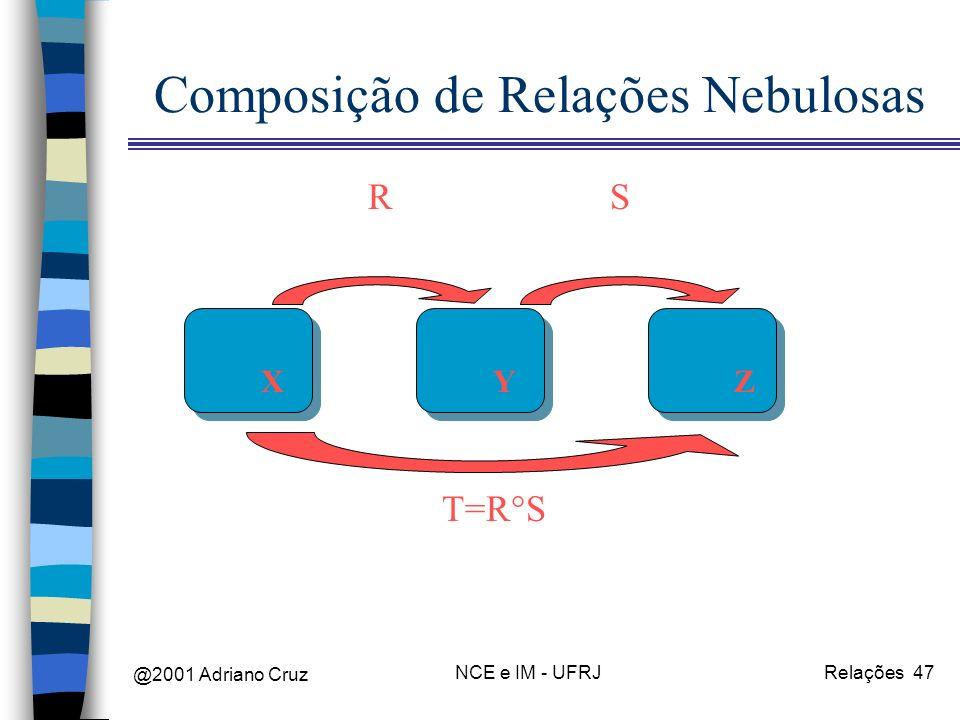@2001 Adriano Cruz NCE e IM - UFRJRelações 47 Composição de Relações Nebulosas XYZ RS T=R°S