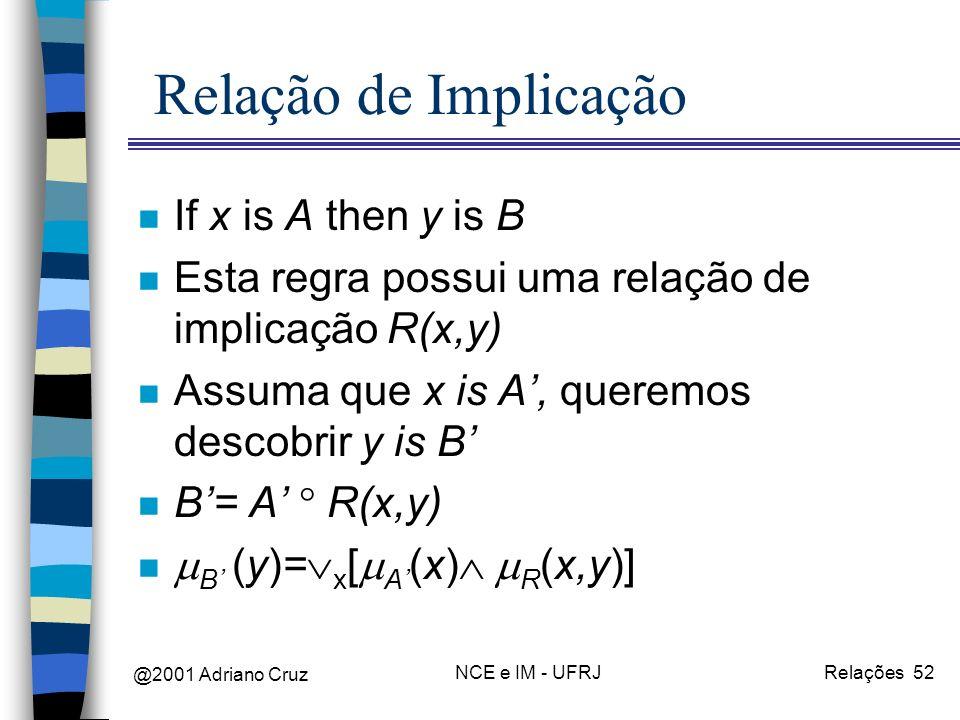 @2001 Adriano Cruz NCE e IM - UFRJRelações 52 Relação de Implicação n If x is A then y is B n Esta regra possui uma relação de implicação R(x,y) n Assuma que x is A, queremos descobrir y is B n B= A R(x,y) n B (y)= x [ A (x) R (x,y)]