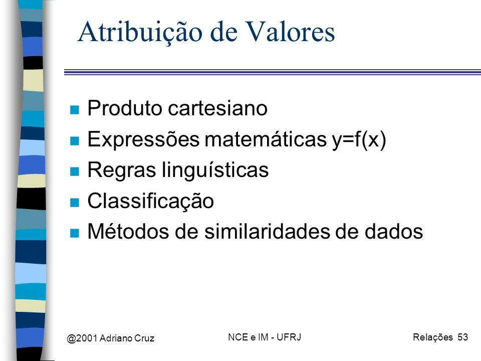@2001 Adriano Cruz NCE e IM - UFRJRelações 53 Atribuição de Valores n Produto cartesiano n Expressões matemáticas y=f(x) n Regras linguísticas n Classificação n Métodos de similaridades de dados