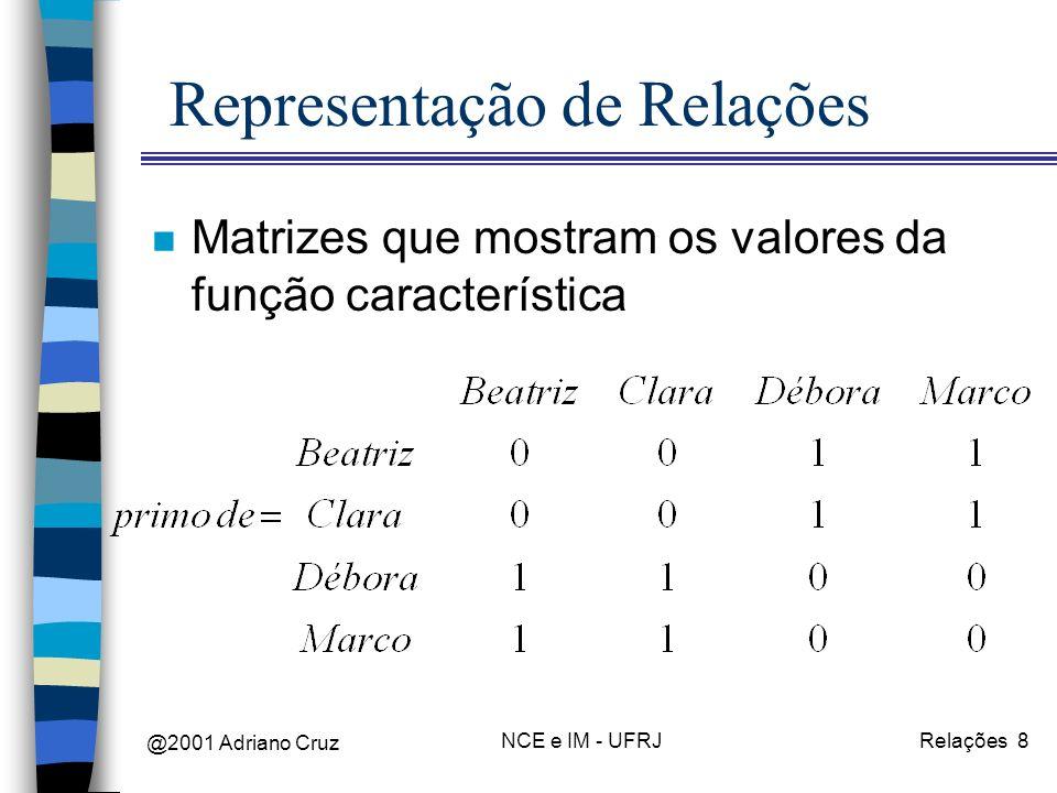 @2001 Adriano Cruz NCE e IM - UFRJRelações 8 Representação de Relações n Matrizes que mostram os valores da função característica