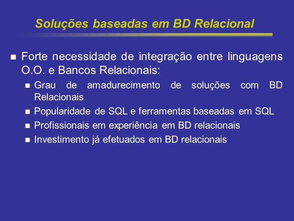 11 Soluções baseadas em BD Relacional Forte necessidade de integração entre linguagens O.O. e Bancos Relacionais: Grau de amadurecimento de soluções c