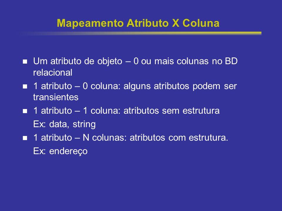 14 Mapeamento Atributo X Coluna Um atributo de objeto – 0 ou mais colunas no BD relacional 1 atributo – 0 coluna: alguns atributos podem ser transient
