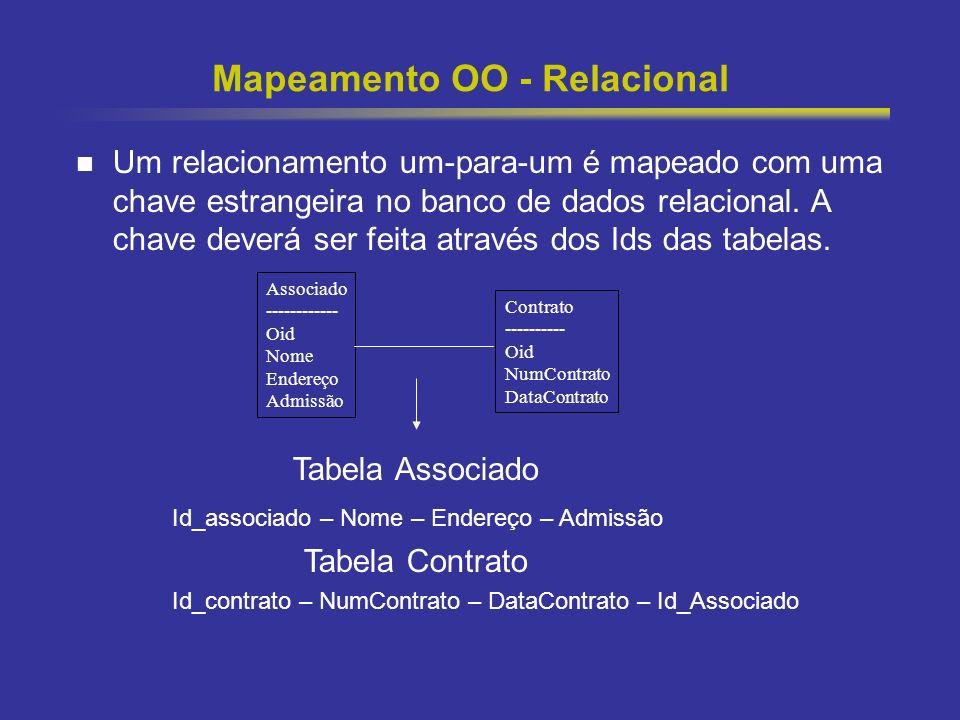 16 Mapeamento OO - Relacional Um relacionamento um-para-um é mapeado com uma chave estrangeira no banco de dados relacional. A chave deverá ser feita