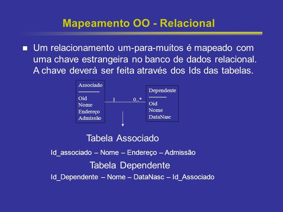 17 Mapeamento OO - Relacional Um relacionamento um-para-muitos é mapeado com uma chave estrangeira no banco de dados relacional. A chave deverá ser fe