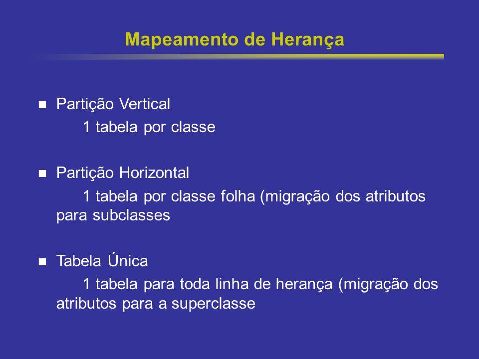 19 Mapeamento de Herança Partição Vertical 1 tabela por classe Partição Horizontal 1 tabela por classe folha (migração dos atributos para subclasses T