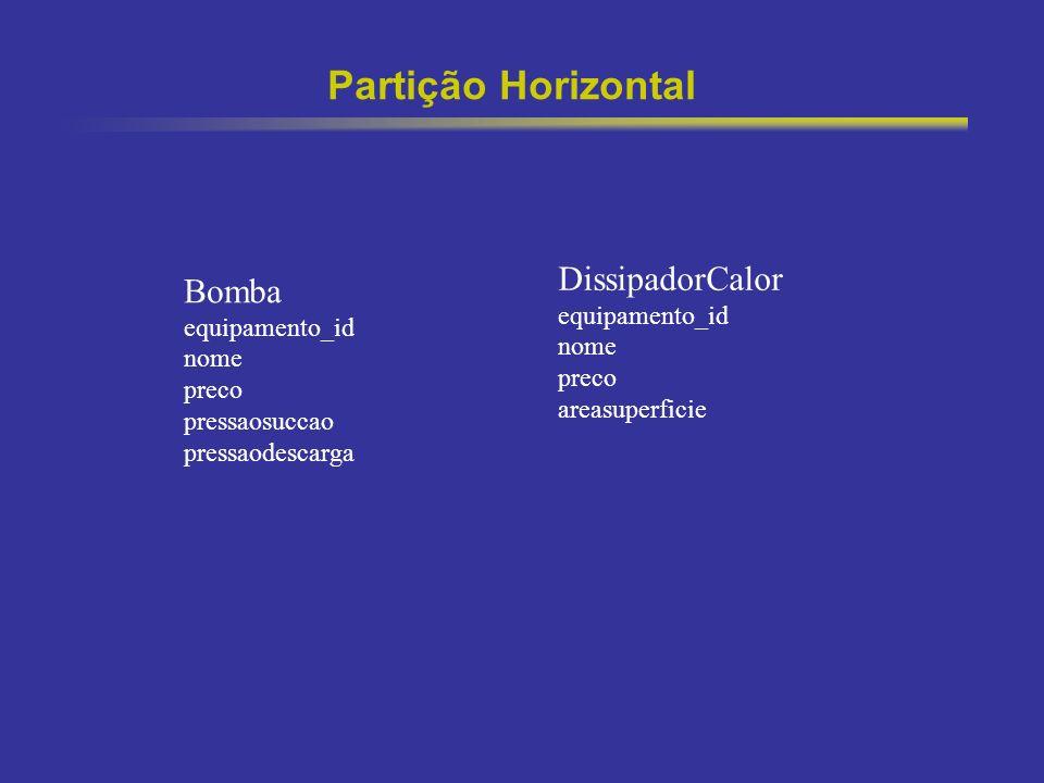 22 Partição Horizontal Bomba equipamento_id nome preco pressaosuccao pressaodescarga DissipadorCalor equipamento_id nome preco areasuperficie