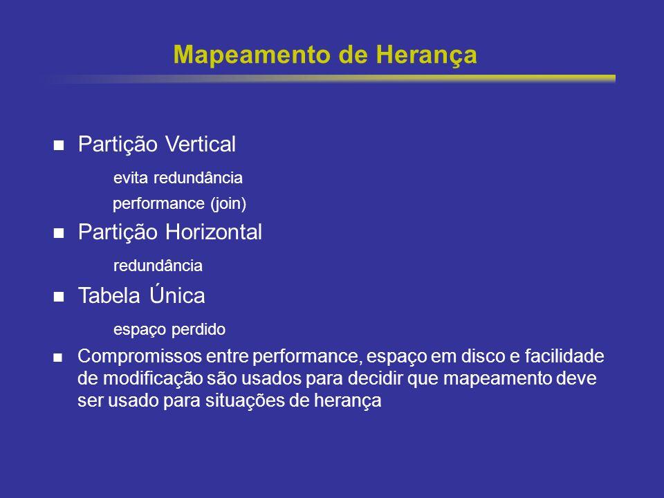 24 Mapeamento de Herança Partição Vertical evita redundância performance (join) Partição Horizontal redundância Tabela Única espaço perdido Compromiss