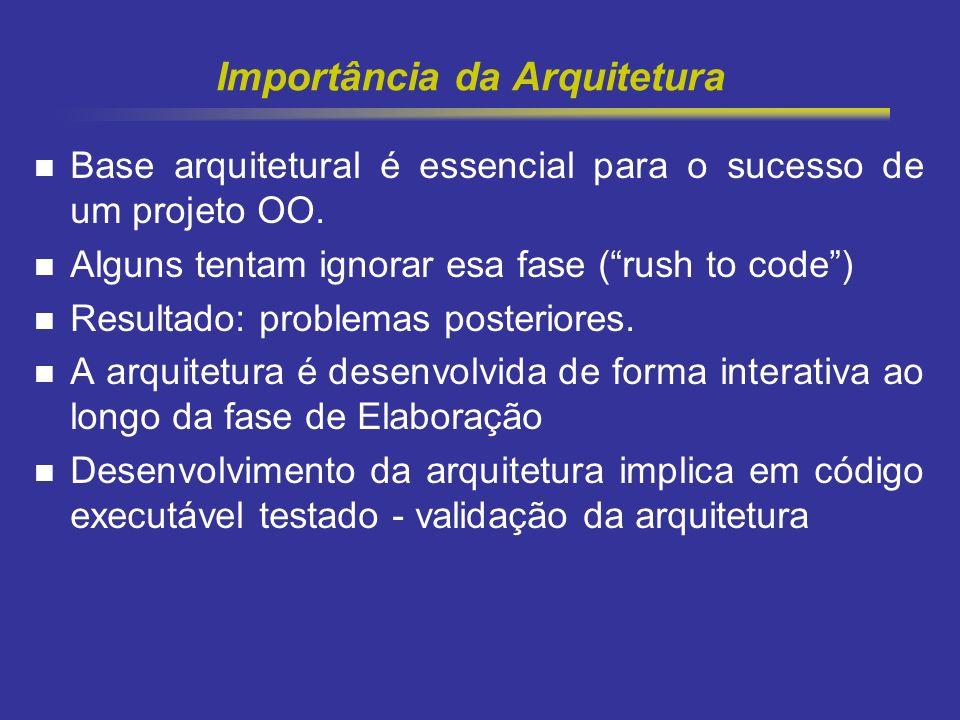 3 Importância da Arquitetura Base arquitetural é essencial para o sucesso de um projeto OO. Alguns tentam ignorar esa fase (rush to code) Resultado: p