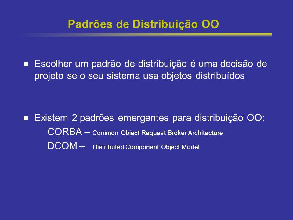 30 Padrões de Distribuição OO Escolher um padrão de distribuição é uma decisão de projeto se o seu sistema usa objetos distribuídos Existem 2 padrões