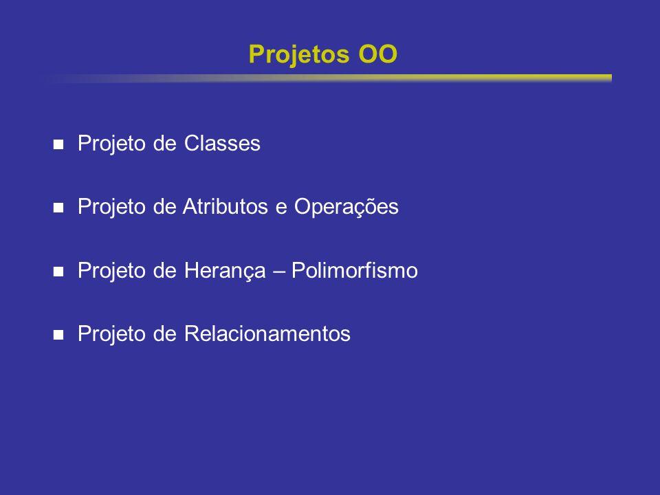 31 Projetos OO Projeto de Classes Projeto de Atributos e Operações Projeto de Herança – Polimorfismo Projeto de Relacionamentos
