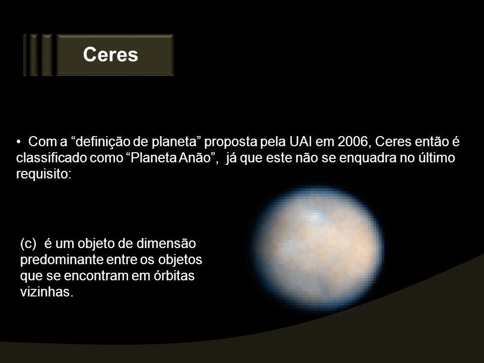 Ceres Com a definição de planeta proposta pela UAI em 2006, Ceres então é classificado como Planeta Anão, já que este não se enquadra no último requis