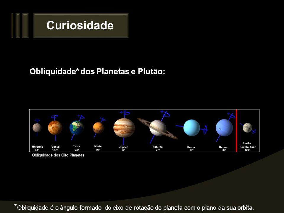 Curiosidade Obliquidade* dos Planetas e Plutão: * Obliquidade é o ângulo formado do eixo de rotação do planeta com o plano da sua orbita.