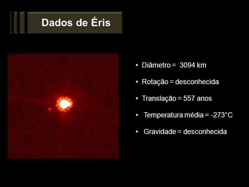 Dados de Éris Diâmetro = 3094 km Rotação = desconhecida Translação = 557 anos Temperatura média = -273°C Gravidade = desconhecida
