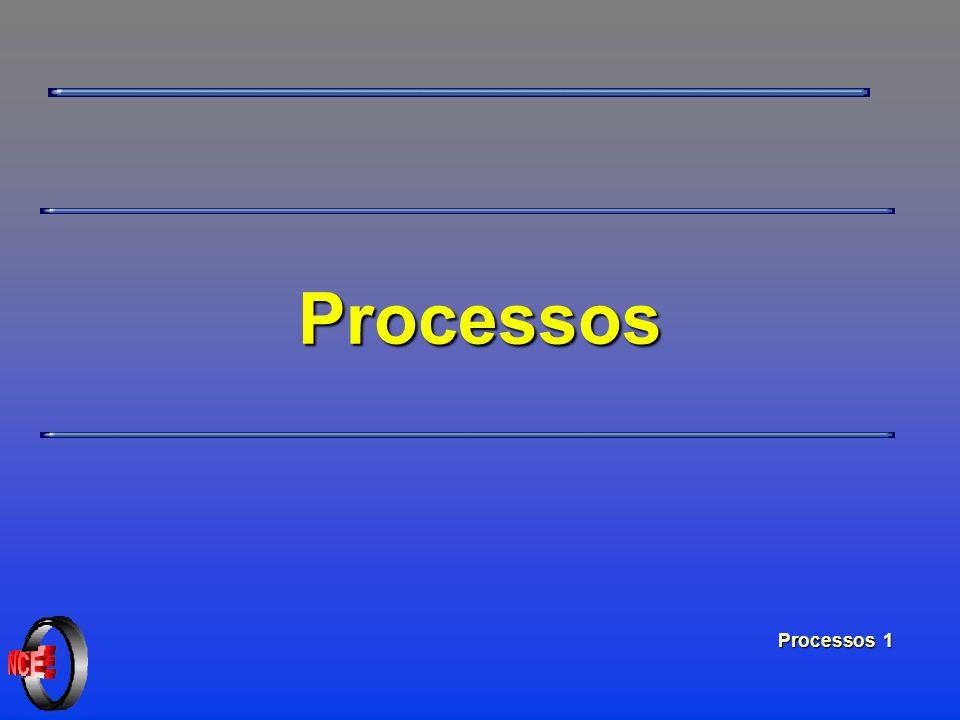 Processos 1 Processos