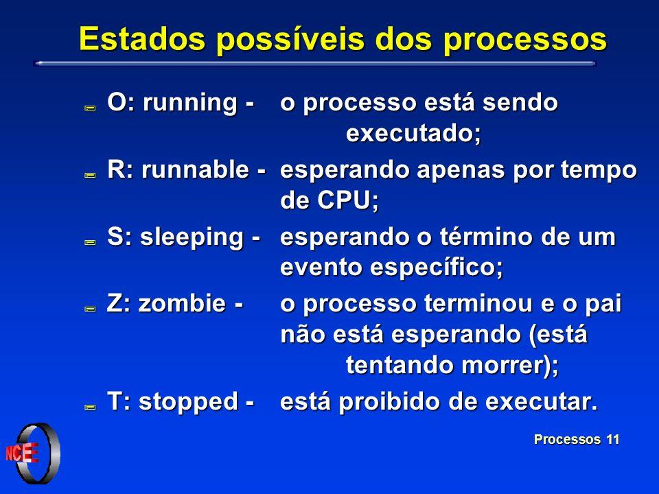 Processos 11 Estados possíveis dos processos ; O: running - o processo está sendo executado; ; R: runnable - esperando apenas por tempo de CPU; ; S: s