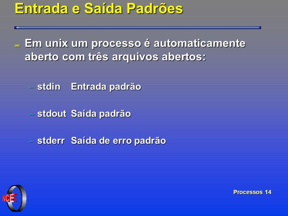 Processos 14 Entrada e Saída Padrões ; Em unix um processo é automaticamente aberto com três arquivos abertos: stdin Entrada padrão stdin Entrada padr