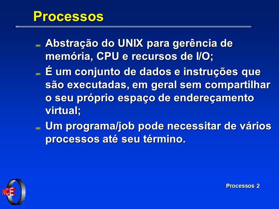 Processos 2 Processos ; Abstração do UNIX para gerência de memória, CPU e recursos de I/O; ; É um conjunto de dados e instruções que são executadas, e