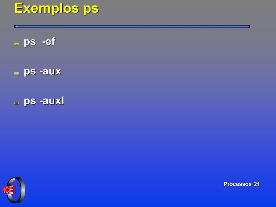 Processos 21 Exemplos ps ; ps -ef ; ps -aux ; ps -auxl