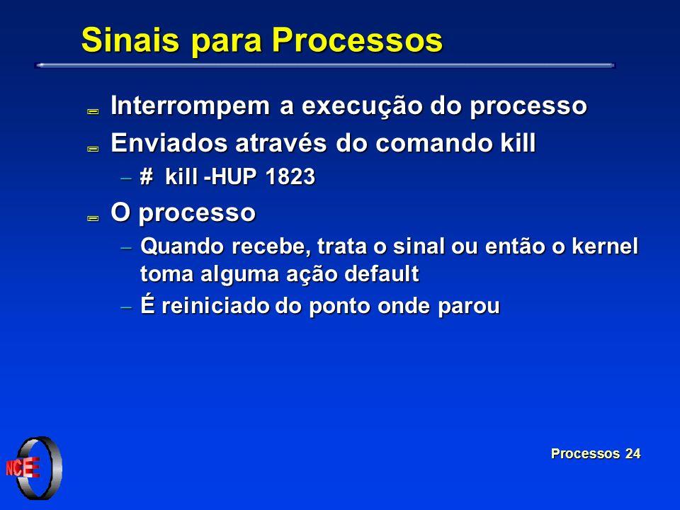 Processos 24 Sinais para Processos ; Interrompem a execução do processo ; Enviados através do comando kill # kill -HUP 1823 # kill -HUP 1823 ; O proce