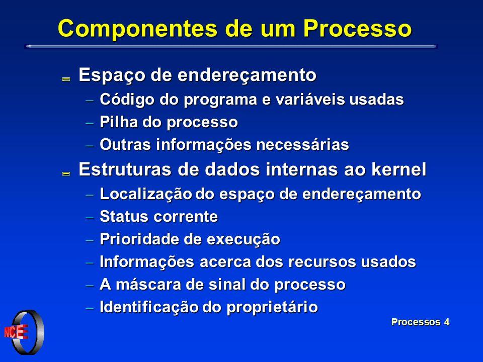 Processos 4 Componentes de um Processo ; Espaço de endereçamento Código do programa e variáveis usadas Código do programa e variáveis usadas Pilha do