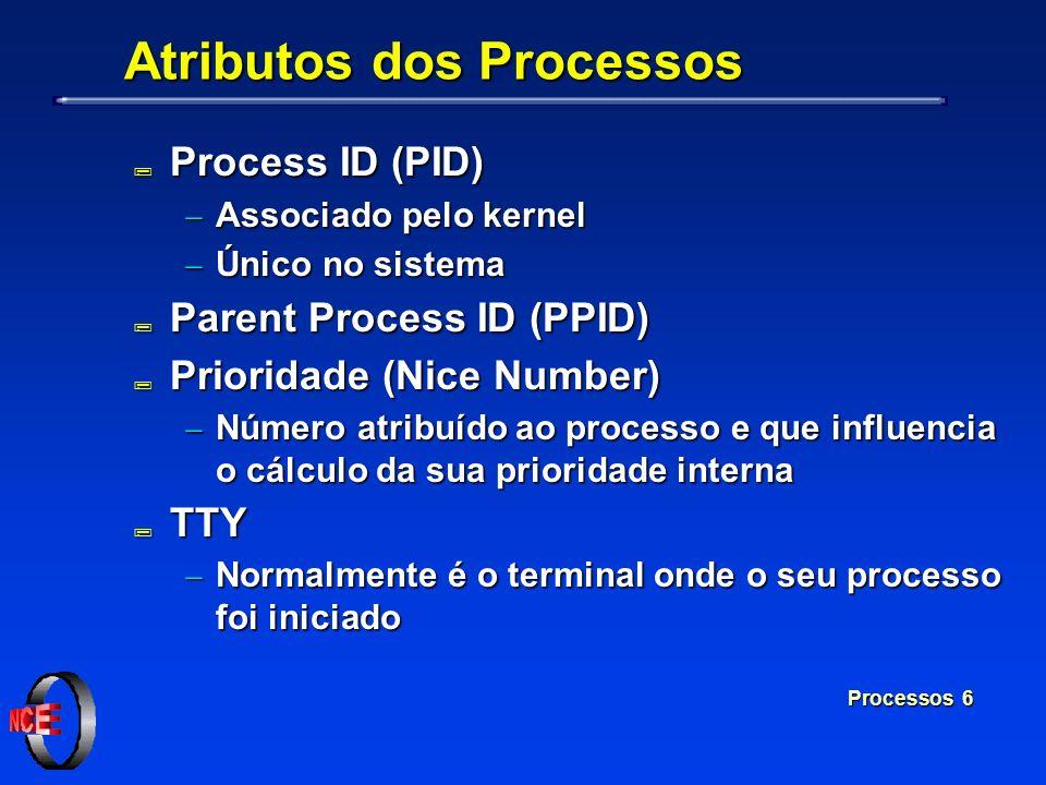Processos 6 Atributos dos Processos ; Process ID (PID) Associado pelo kernel Associado pelo kernel Único no sistema Único no sistema ; Parent Process