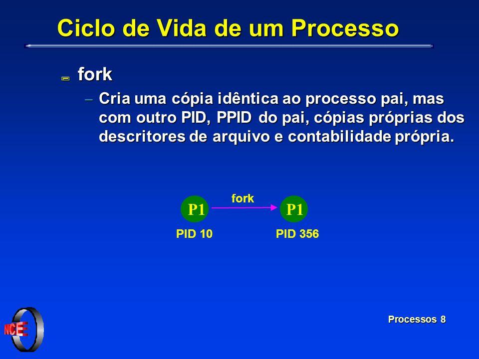Processos 8 P1 fork PID 10PID 356 Ciclo de Vida de um Processo ; fork Cria uma cópia idêntica ao processo pai, mas com outro PID, PPID do pai, cópias