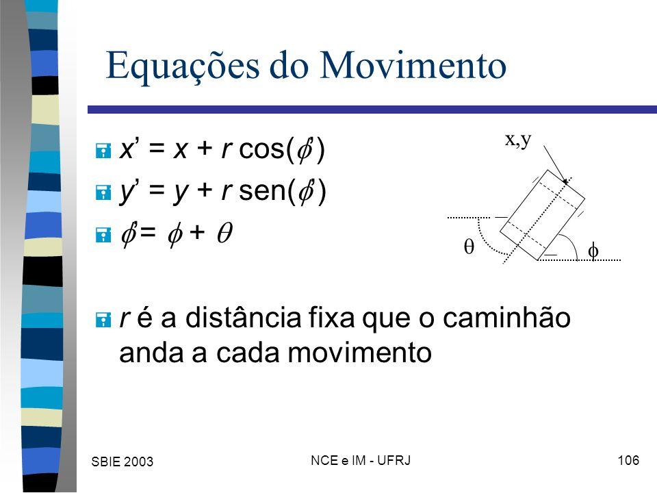 SBIE 2003 NCE e IM - UFRJ 106 Equações do Movimento x = x + r cos( ) y = y + r sen( ) = + = r é a distância fixa que o caminhão anda a cada movimento