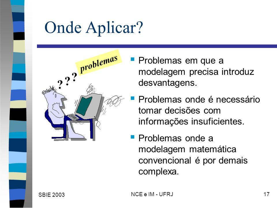 SBIE 2003 NCE e IM - UFRJ 17 Onde Aplicar? ? ? ? problemas Problemas em que a modelagem precisa introduz desvantagens. Problemas onde é necessário tom