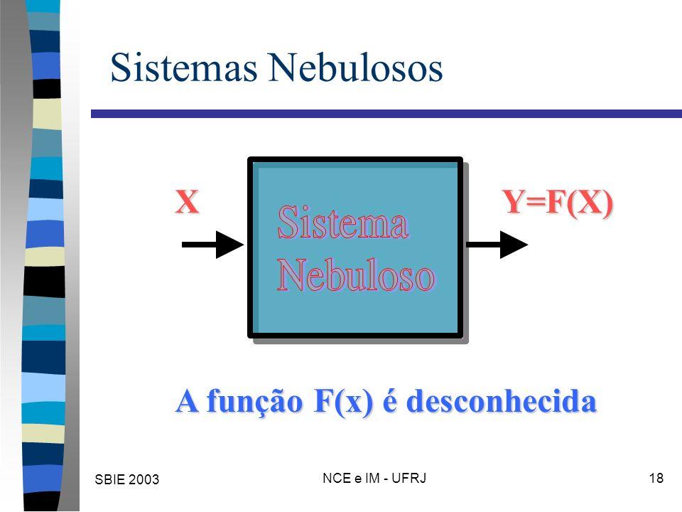 SBIE 2003 NCE e IM - UFRJ 18 Sistemas Nebulosos XY=F(X) A função F(x) é desconhecida