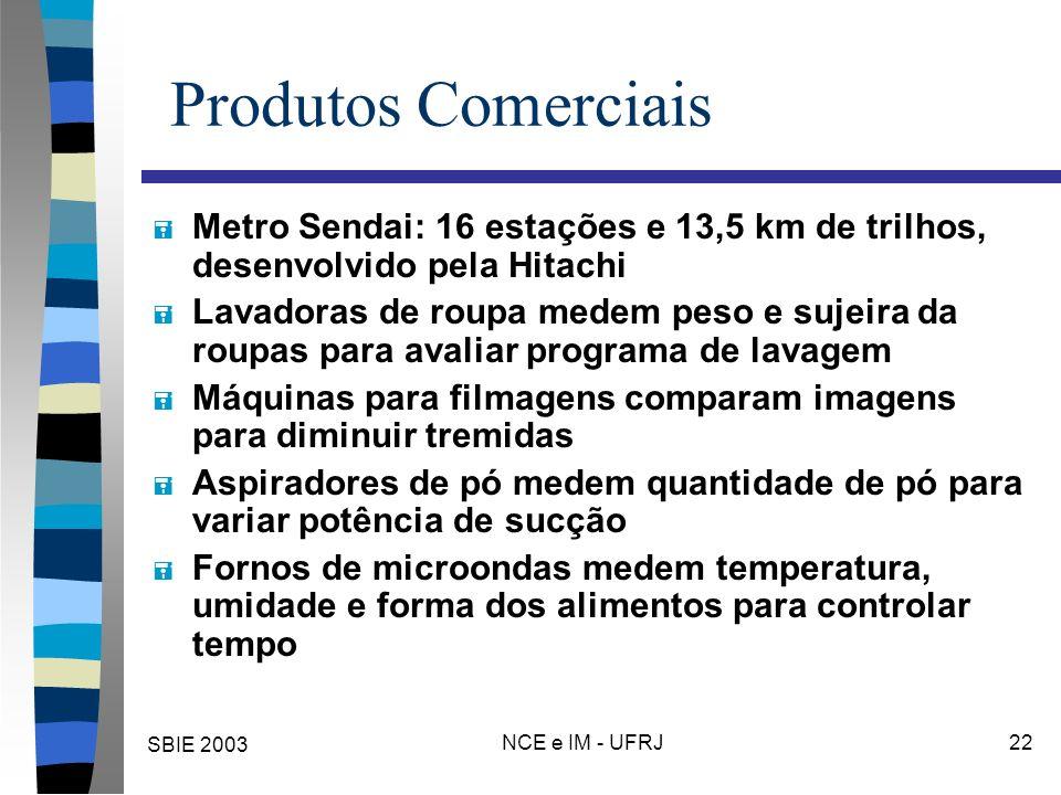 SBIE 2003 NCE e IM - UFRJ 22 Produtos Comerciais = Metro Sendai: 16 estações e 13,5 km de trilhos, desenvolvido pela Hitachi = Lavadoras de roupa mede