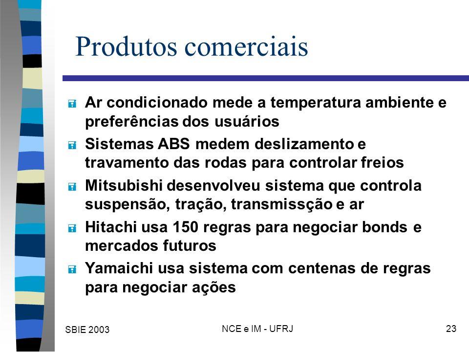 SBIE 2003 NCE e IM - UFRJ 23 Produtos comerciais = Ar condicionado mede a temperatura ambiente e preferências dos usuários = Sistemas ABS medem desliz