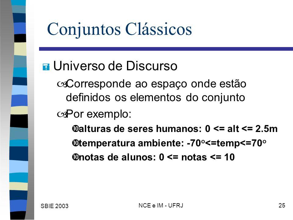 SBIE 2003 NCE e IM - UFRJ 25 Conjuntos Clássicos = Universo de Discurso –Corresponde ao espaço onde estão definidos os elementos do conjunto –Por exemplo: •alturas de seres humanos: 0 <= alt <= 2.5m •temperatura ambiente: -70 o <=temp<=70 o •notas de alunos: 0 <= notas <= 10