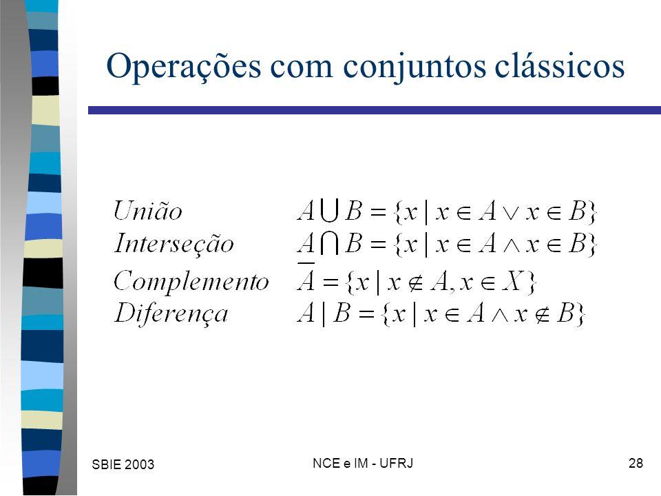 SBIE 2003 NCE e IM - UFRJ 28 Operações com conjuntos clássicos