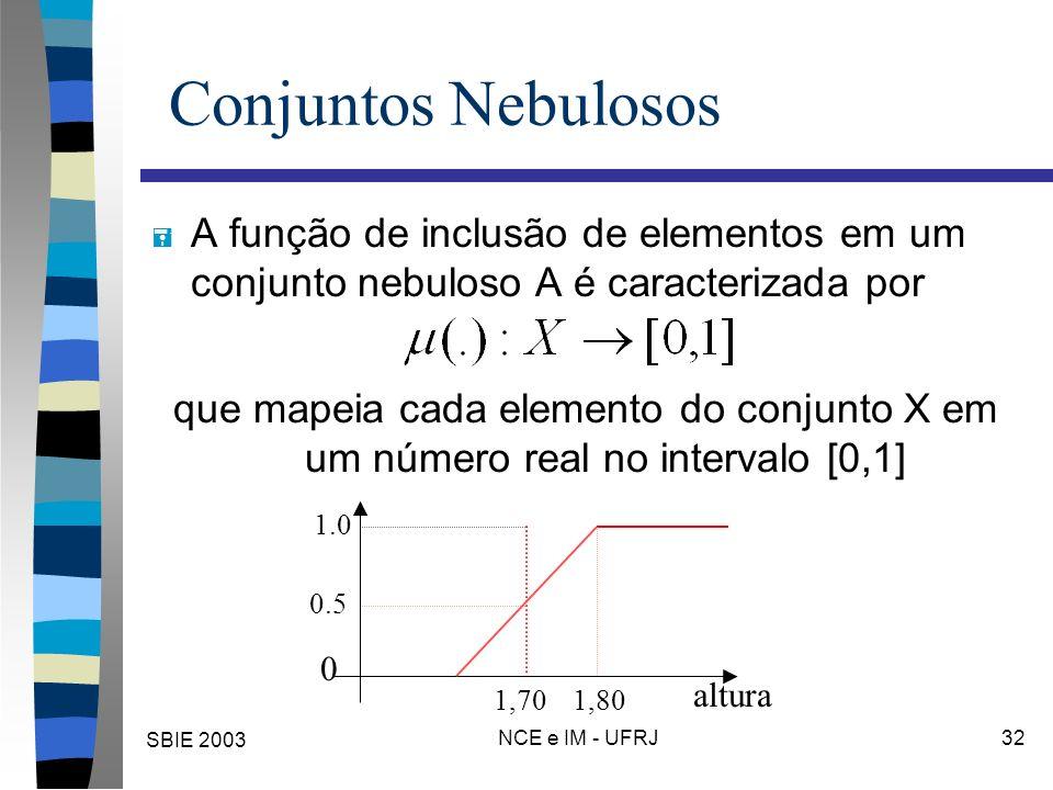 SBIE 2003 NCE e IM - UFRJ 32 Conjuntos Nebulosos = A função de inclusão de elementos em um conjunto nebuloso A é caracterizada por que mapeia cada elemento do conjunto X em um número real no intervalo [0,1] 1.0 0 1,70 altura 0.5 1,80