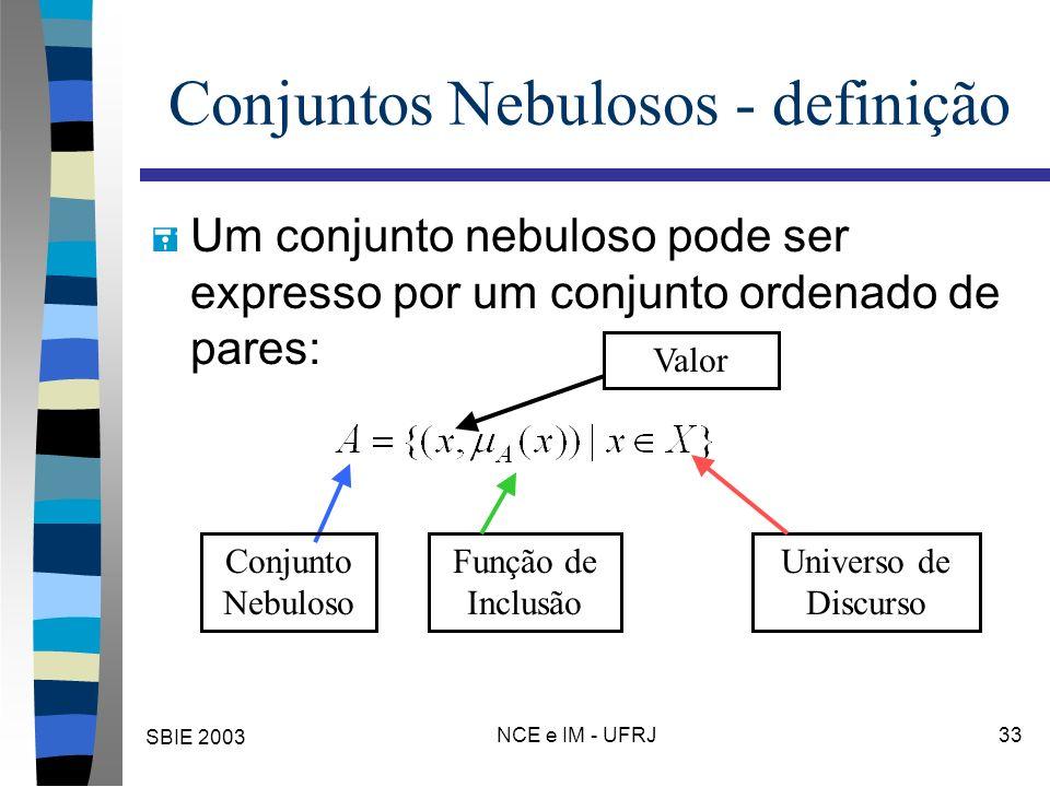 SBIE 2003 NCE e IM - UFRJ 33 Conjuntos Nebulosos - definição = Um conjunto nebuloso pode ser expresso por um conjunto ordenado de pares: Universo de D
