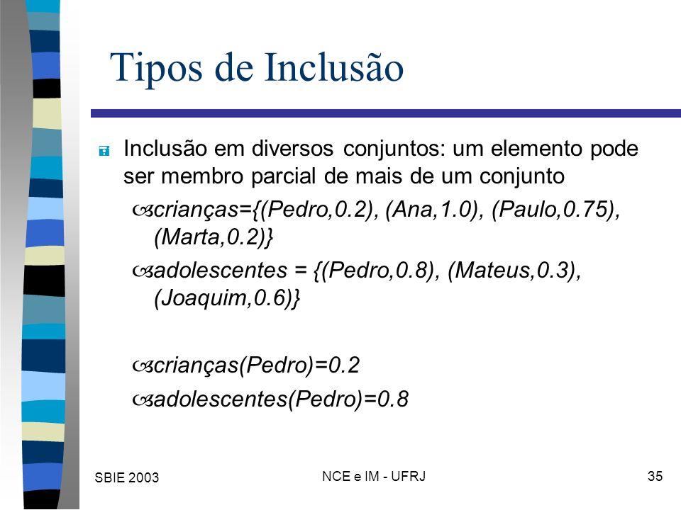 SBIE 2003 NCE e IM - UFRJ 35 Tipos de Inclusão = Inclusão em diversos conjuntos: um elemento pode ser membro parcial de mais de um conjunto –crianças={(Pedro,0.2), (Ana,1.0), (Paulo,0.75), (Marta,0.2)} –adolescentes = {(Pedro,0.8), (Mateus,0.3), (Joaquim,0.6)} –crianças(Pedro)=0.2 –adolescentes(Pedro)=0.8