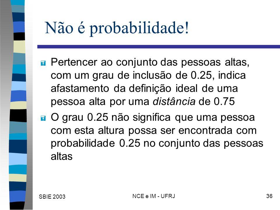 SBIE 2003 NCE e IM - UFRJ 36 Não é probabilidade! = Pertencer ao conjunto das pessoas altas, com um grau de inclusão de 0.25, indica afastamento da de