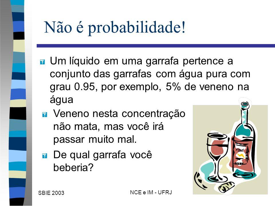 SBIE 2003 NCE e IM - UFRJ 38 Não é probabilidade! = Um líquido em uma garrafa pertence a conjunto das garrafas com água pura com grau 0.95, por exempl