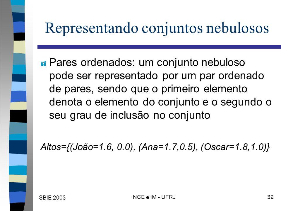 SBIE 2003 NCE e IM - UFRJ 39 Representando conjuntos nebulosos = Pares ordenados: um conjunto nebuloso pode ser representado por um par ordenado de pares, sendo que o primeiro elemento denota o elemento do conjunto e o segundo o seu grau de inclusão no conjunto Altos={(João=1.6, 0.0), (Ana=1.7,0.5), (Oscar=1.8,1.0)}
