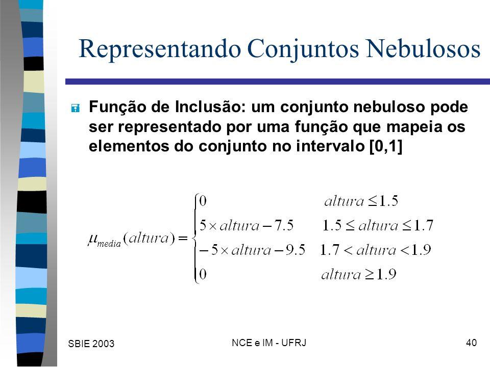 SBIE 2003 NCE e IM - UFRJ 40 Representando Conjuntos Nebulosos = Função de Inclusão: um conjunto nebuloso pode ser representado por uma função que mapeia os elementos do conjunto no intervalo [0,1]
