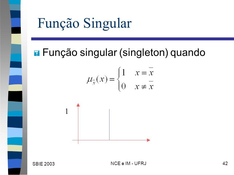 SBIE 2003 NCE e IM - UFRJ 42 Função Singular = Função singular (singleton) quando 1