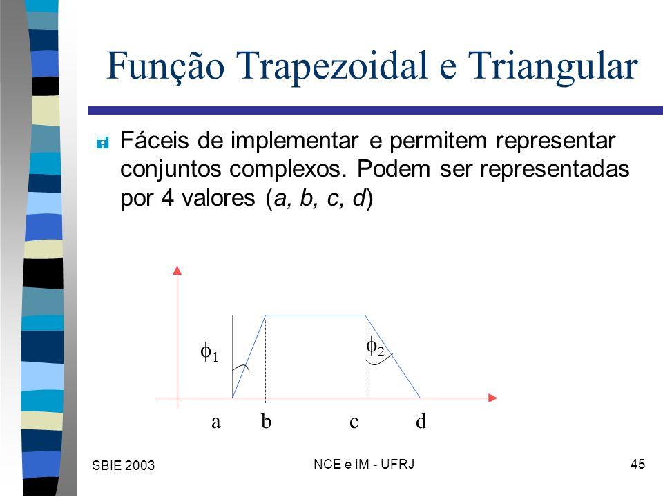 SBIE 2003 NCE e IM - UFRJ 45 Função Trapezoidal e Triangular = Fáceis de implementar e permitem representar conjuntos complexos. Podem ser representad