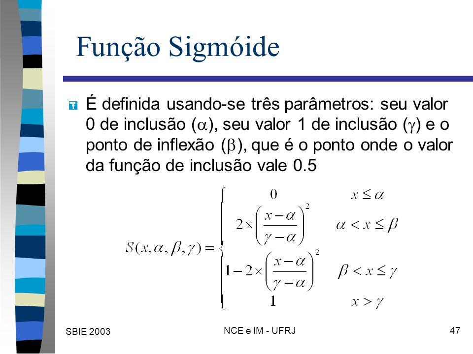 SBIE 2003 NCE e IM - UFRJ 47 Função Sigmóide É definida usando-se três parâmetros: seu valor 0 de inclusão ( ), seu valor 1 de inclusão ( ) e o ponto de inflexão ( ), que é o ponto onde o valor da função de inclusão vale 0.5