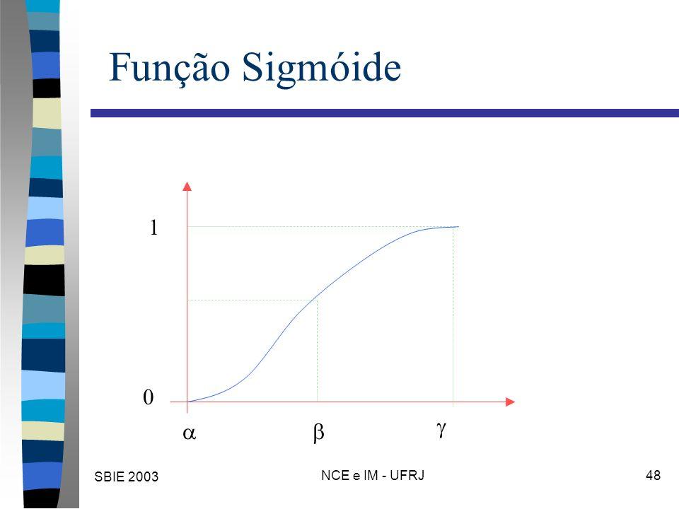 SBIE 2003 NCE e IM - UFRJ 48 Função Sigmóide 0 1